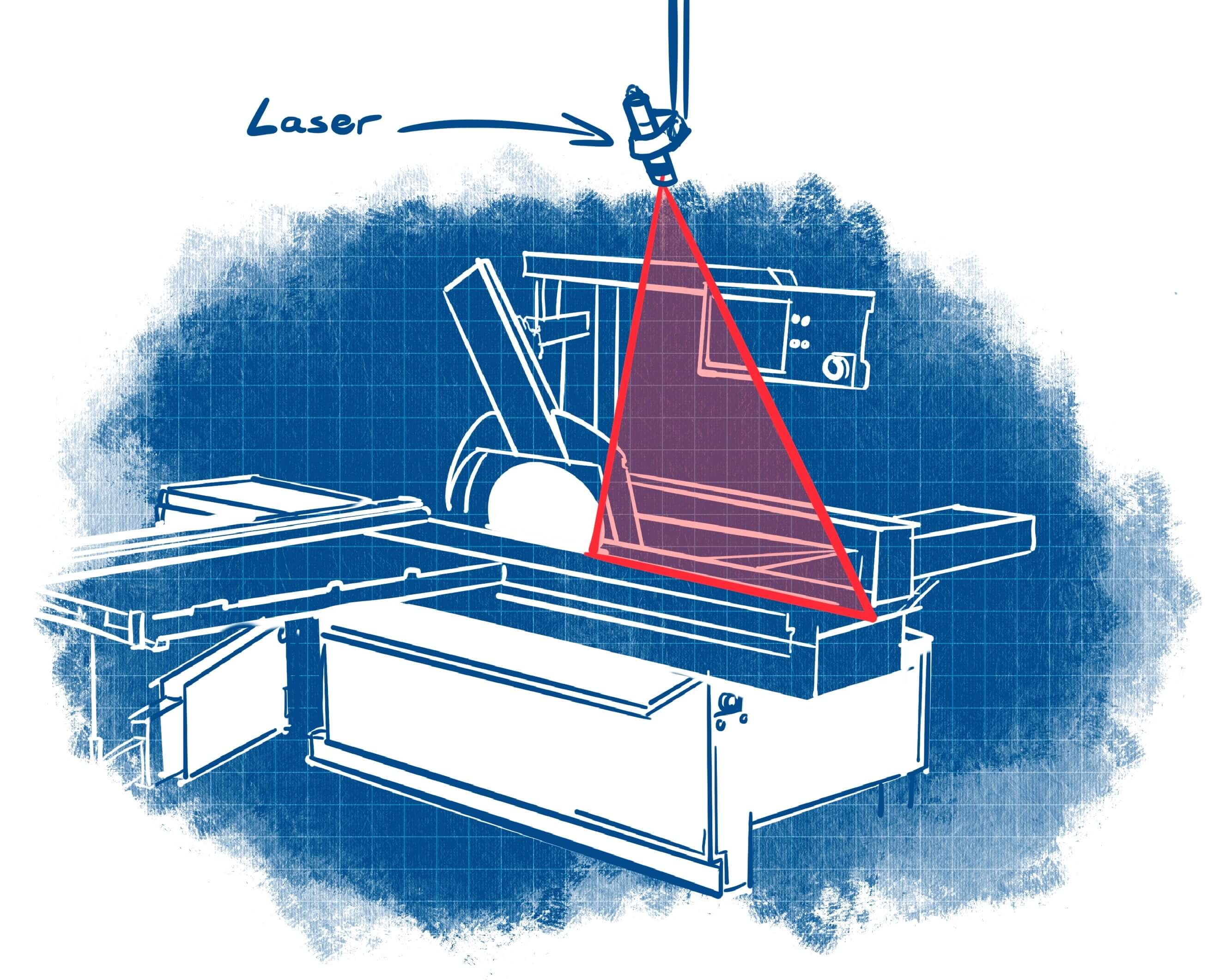 , Line laser action on the sliding table saw