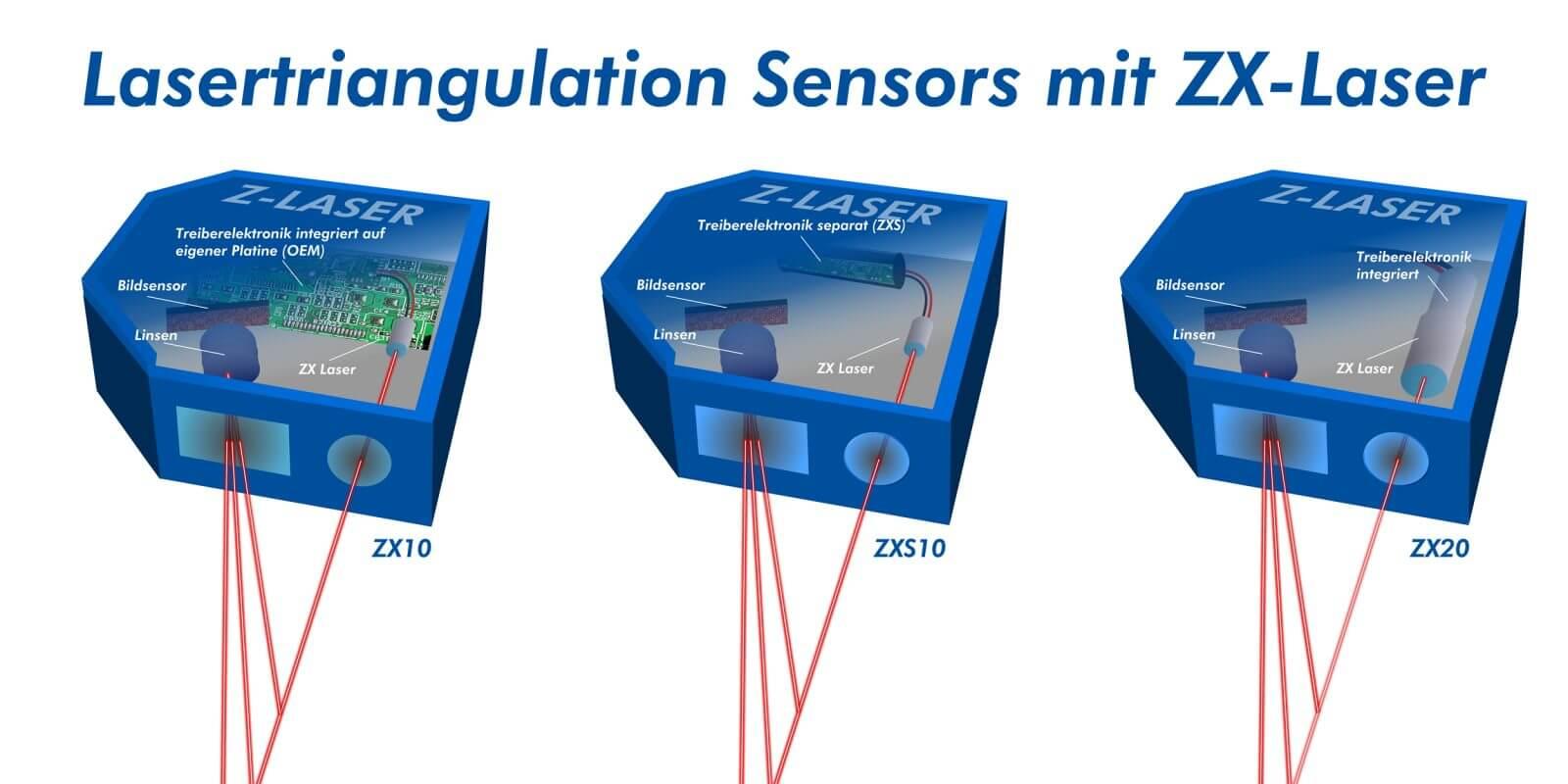 Laser für Sensoren